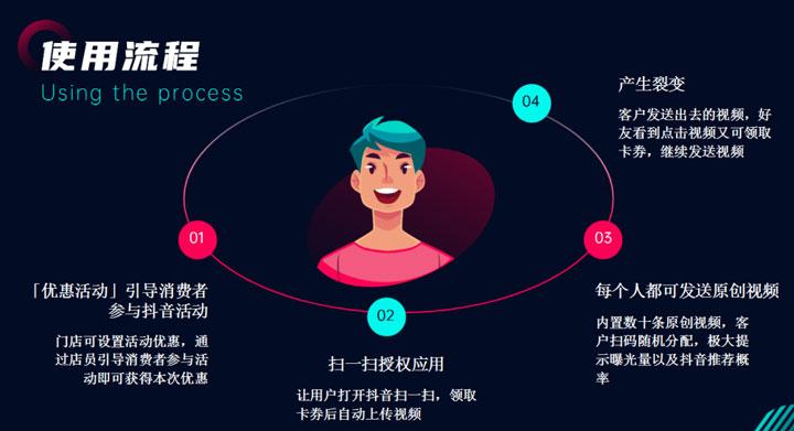 抖音爆店码系统1.jpg